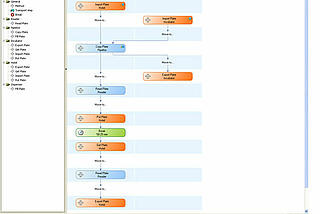 CyBio Scheduler Workflow